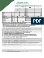 Interactive Physics Price List International USD