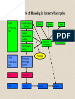 the-framework-of-thinking-in-industry.pdf