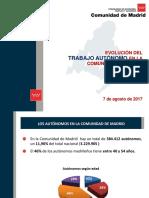Evolución del trabajo autónomo en la Comunidad de Madrid