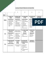 contoh jadual PPGB
