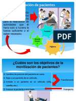 Movilización de Pacientes