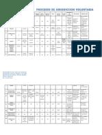 Corregido Cuadro Comparativo Procesos de Jurisdiccion Voluntaria