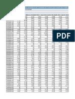 inflação Serviços 2012