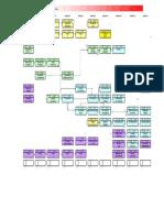 Plan Estudio Electronica UAO