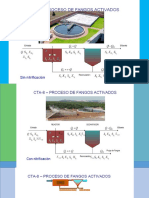 CTA-fangos+activados CON NITRIFICACION
