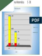 Power Point Grafico