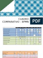 Cuadro Comparativo - Bpmn