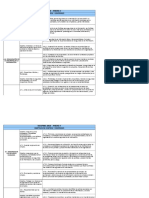 ISO27001 2013 Anexo a en Tabla Excel