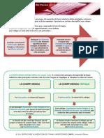 5- La_methodologie_du_compte_rendu_2.pdf