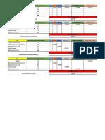 Tabla de Formulas Para Calcular Frecuencia de Daño en Rodamientos
