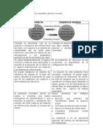 329698629-Diferencias-Entre-Modelo-Cinematico-Directo-e-Inverso.docx