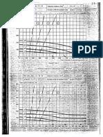 Graficas SHELL, 1978.pdf