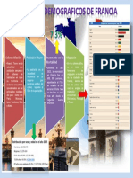 Infografia Francia Demograficos