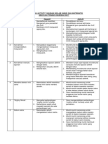 RancanganAktiviti Tahunan Persatuan Sains Dan Matematik.docx