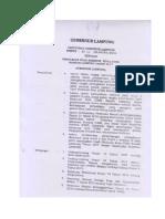 UMK Lampung 2017.pdf