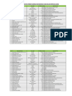 Daftar Karyawan Yang Harus Dilakukan Verifikasi Ijazah
