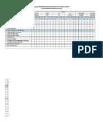 1.3.1.5 Rencana Monitoring Dan Penilaian Kinerja,Hasil Dan Tindak Lanjutnya