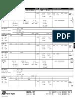 4. Payroll Register PPE 033113.pdf
