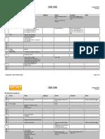 TIOY Production Analysis