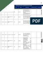 SEG-F-458 Plan de Accion Junio 2016