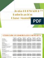 Metodología LUBWATCH_ Lubricación Clase Mundial