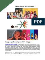 KPOP Charts August 2017 – Week II