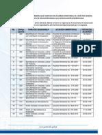 Catalogo Carreras de Caracter General Actualizado 04022014