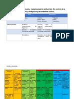 Clasificación de Los Estudios Epidemiológicos en Función Del Control de La Exposición