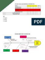 347796763 Tabel Pemecahan Masalah Ukm Dengan Metode Usg