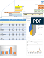CMP Project Dashboard