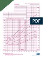chart1.pdf