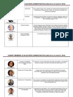Duterte Cabinet members.pdf