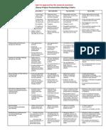 Consultancy Project PRESENTATION Marking Criteria