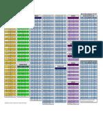 Quantidade Amarrado Usiminas.pdf