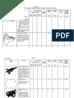 TablaA1-EN 970-INSTRUMENTOS DE MEDIDAS Y GALGAS E SOLDADURAS-RANGO DE MEDICION Y PRECISION DE LAS LECTURAS imprimido.pdf