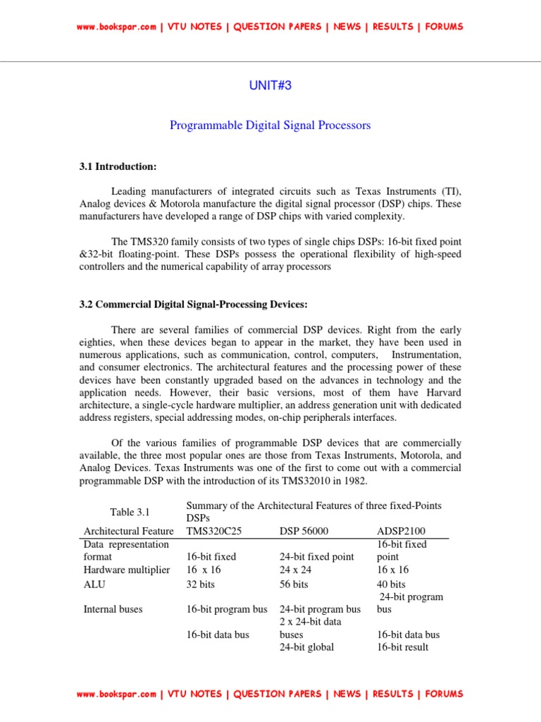 Unit 3 Programmable Digital Signal Processors | Digital
