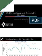 2Q2017 Housing Affordability Index