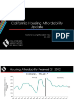 2Q2017 Housing Affordability Index