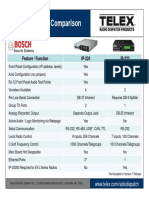 111430381-IP-224-vs-IP-223-Comparison-Sheet.pdf