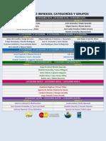 6º infrasol CATEGORÍAS Y GRUPOS.pdf
