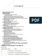 QoS para VoIP Sobre Frame Relay, AMT y PPP