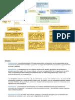 Modificaciones quimicas-composcion de los alimentos.pdf