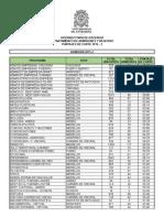 puntajes-corte-2015-2.xlsx
