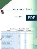 Diapositivaas 2 Gestion Estratégica