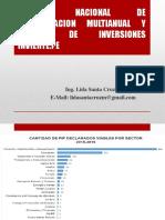 Invierte _ Trujillo