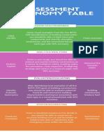 assessment taxonomy 2 - hageman