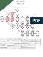 Steller Evolution (Complete Chart)