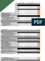 Tabel Pengumpulan PKP