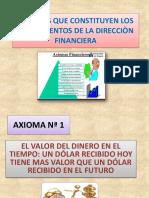 Axiomas Que Constituyen Los Fundamentos de La Direcciòn