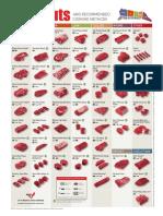 PDF-Beef-Cut-Chart_Handout_Final.pdf